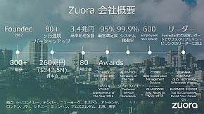 Zuoraの会社概要
