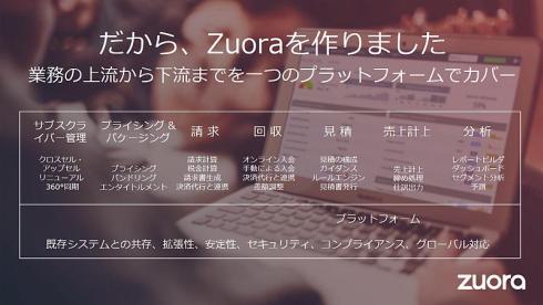 Zuoraのサブスクリプションビジネスのためのプラットフォーム「RBM」