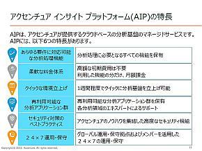 「AIP」の特徴