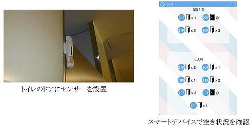 トイレに設置する開閉センサー(左)と個室トイレの空き室状況を確認できるアプリ画面(右)