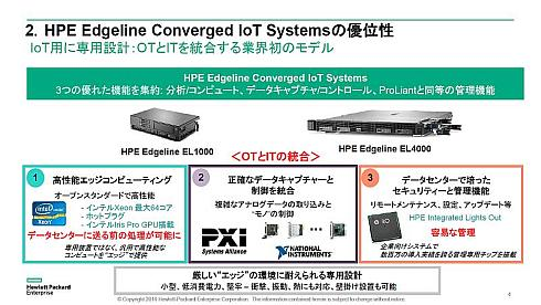 「HPE Edgeline Converged IoT Systems」の優位性
