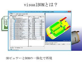 「visualBOM」のコンセプト