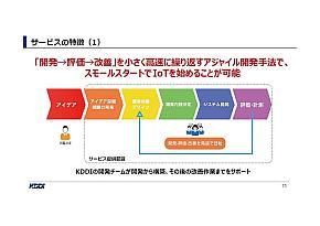 「KDDI IoTクラウド Creator」の特徴