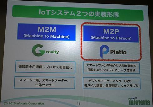 IoTシステム2つの実装形態