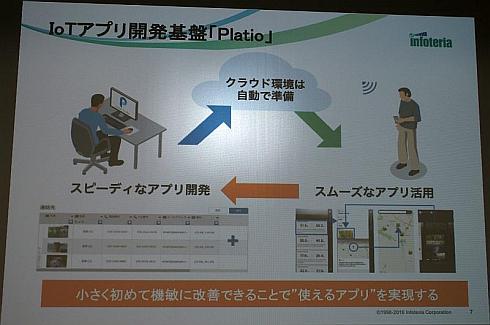 「Platio」は「小さく早く回す」アジャイル開発が可能