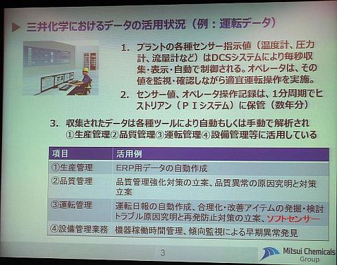 三井化学における運転データの活用例