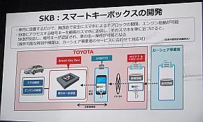 「スマートキーボックス(SKB)」の概要
