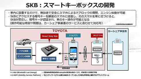 「SKB」の通信の仕組み