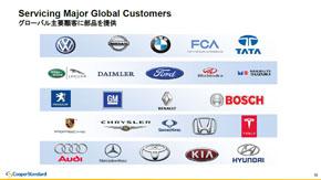 取引先の自動車メーカーやサプライヤ