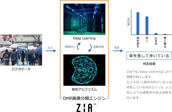 【個人向け】ディープラーニング用GPU・PC ...