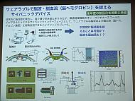脳波/脳血流を捉えるサイバニックデバイス
