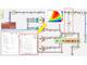 流体性能と構造強度を両立するターボ機械流体設計統合システムの最新版