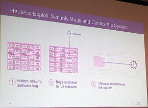 ハッカーはセキュリティバグを利用してサイバー攻撃を行う