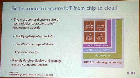 「Cortex-M23/M33」に搭載された機能の概要