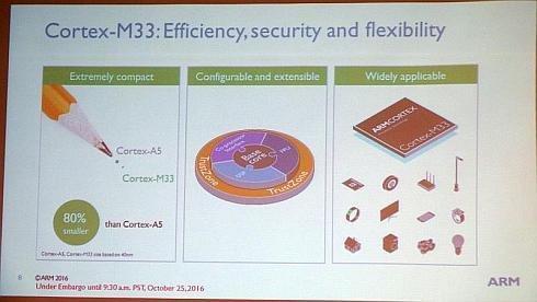 「Cortex-M33」の特徴
