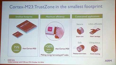 「Cortex-M23」の特徴