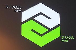 PTCの企業ロゴ