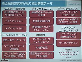 日本ユニシスの総合技術研究所が取り組む研究テーマ