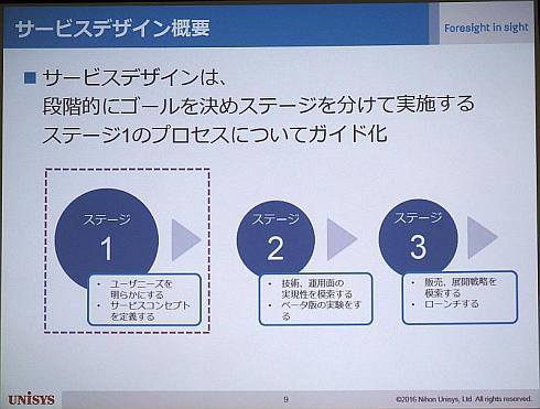 サービスデザインの3つのステージ