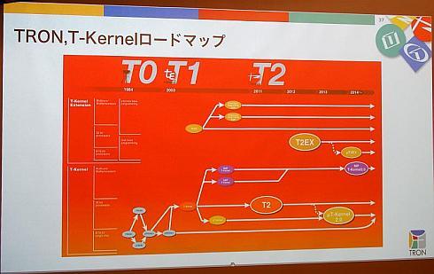 「TRON」と「T-Kernel」のロードマップ