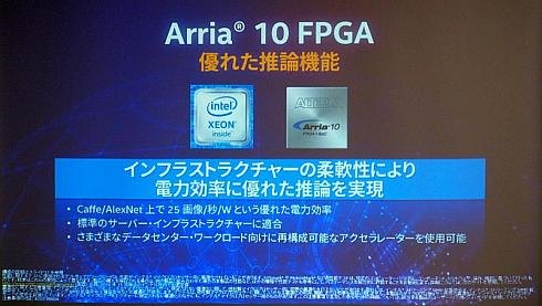 「Xeon」と組み合わせるFPGAは「Arria 10」になる