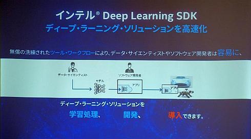 「Deep Learning SDK」の概要