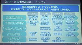 5つの技術進化軸のロードマップ