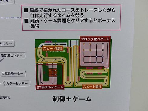 Lコースは走行→ゲーム、Rコースはゲーム→走行という順番になる