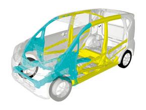 クラッシャブルゾーンが小さい軽自動車は、骨格の工夫で衝突安全性を確保