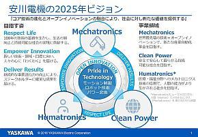 安川電機の「2025年ビジョン」