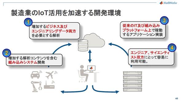 製造業でIoT活用を加速するための環境とは
