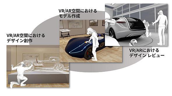 VRを活用した将来の自動車設計プロセス
