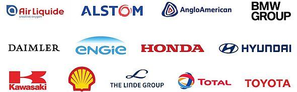 水素協議会に参加する13社の企業
