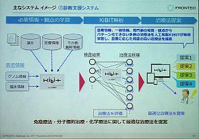 「診断支援システム」の概要