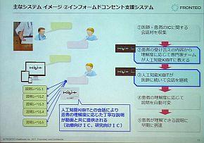 「インフォームドコンセント支援システム」の概要