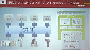 ORiNのアプリケーションはインダストリー4.0コンポーネントの管理シェルと同等