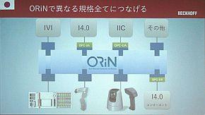 ORiNで異なる全ての規格をつなげられる