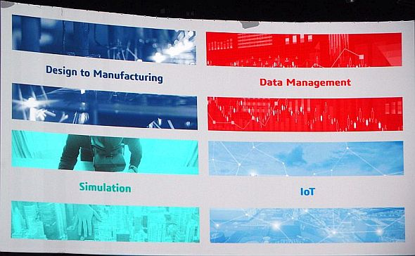 「SOLIDWORKS 2018」では4つのエコシステムに対応した新機能を追加する