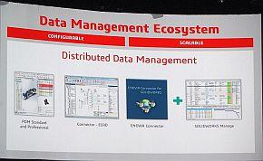 「Data Management」