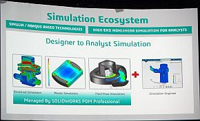「Simulation」