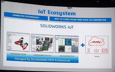 「IoT」ではザイブリーなどと緊密に連携していくことになる