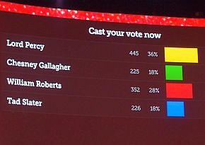 4人の投票結果