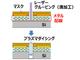 プラズマダイシングの前工程装置、パナソニックと東京精密が共同開発
