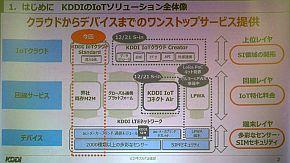 KDDIが提供を目指すクラウドからデバイスまでワンストップで提供するIoTクラウドサービス