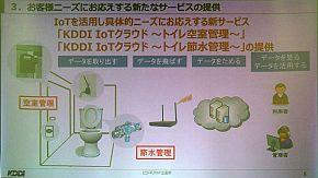 「トイレ空室管理」と「トイレ節水管理」は第1弾