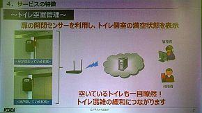 「トイレ空室管理」の利用イメージ