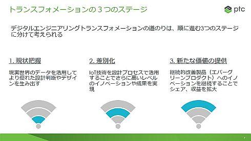 「デジタルエンジニアリングトランスフォーメーション」の3つのステージ