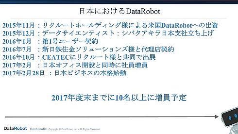 日本市場におけるデータロボットの展開
