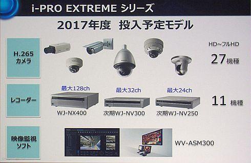 「i-PRO EXTREME」の製品ラインアップ