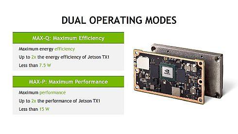「Jetson TX2」は2つの動作モードを選択できる